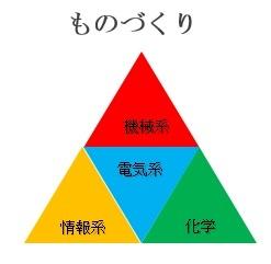 saitoh_20170529_monodukuri.jpg