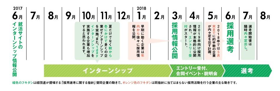 就活スケジュール2019年.jpg