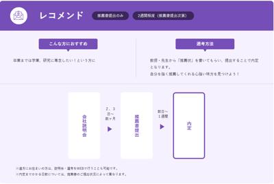 blog_shukatsu1