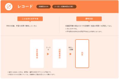 blog_shukatsu2
